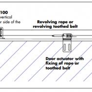 Mehanizam za klizna vrata sa automatskim zatvaračem i regulatorom brzine zatvaranja-2
